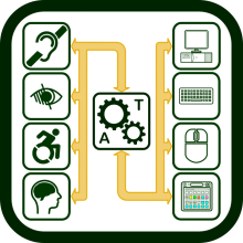 Assistive technologies' icon