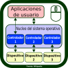 Icono de controlador de dispositivo